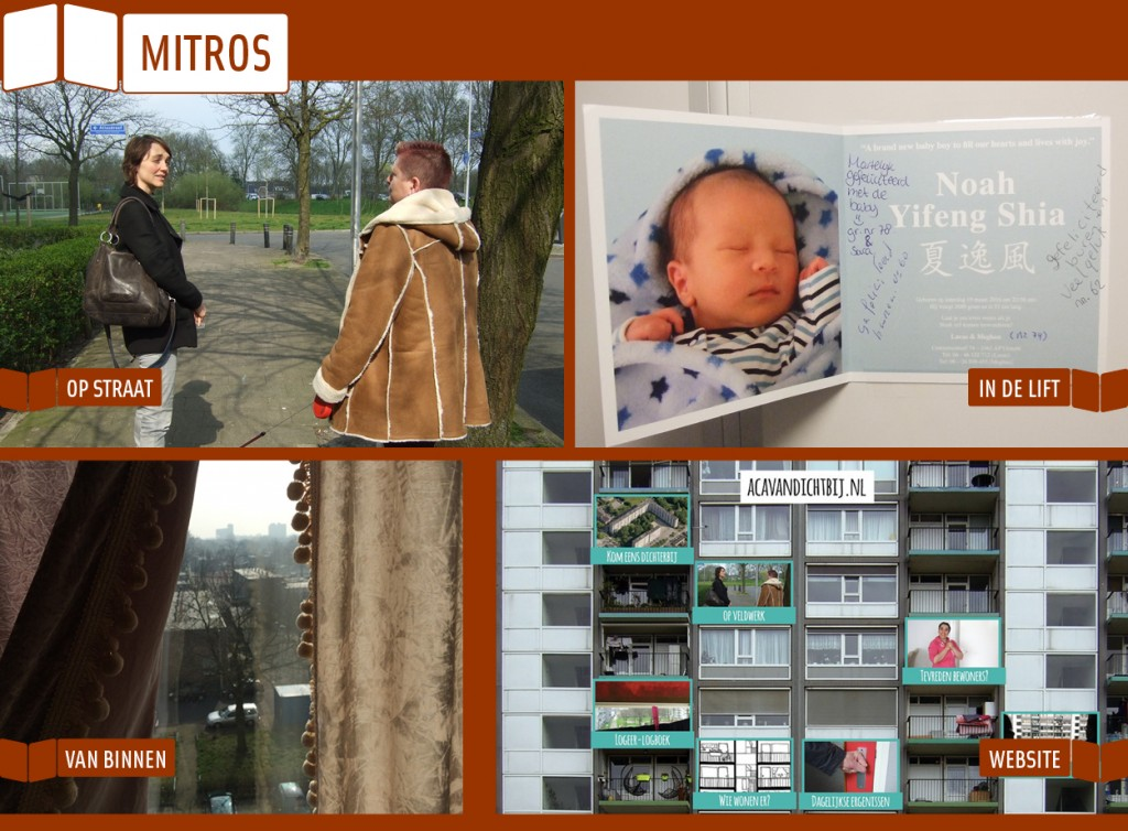 project-mitros-wit